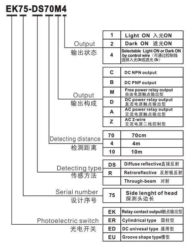 Attractive Photocell Switch Wiring Diagram Motif - Electrical and ...